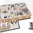 Controlax Épületautomatizálás - Home Center